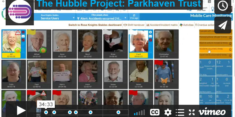 The Hubble Project: help on your TEC journey